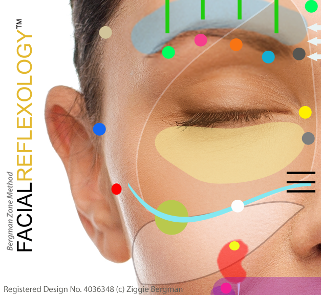 CT - Facial Reflexology